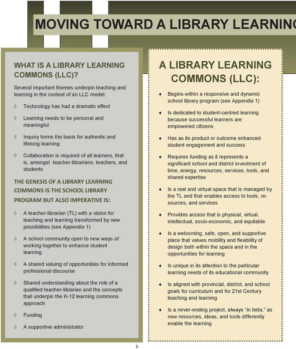 (LLC): Begins within a responsive and dynamic school library program (see Appendix 1) Is dedicated to student-centred learning because successful learners are empowered citizens Inquiry forms the