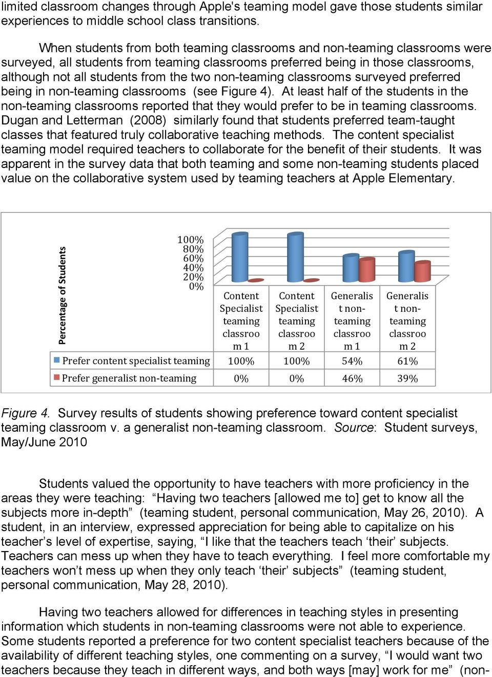 non-teaming classrooms surveyed preferred being in non-teaming classrooms (see Figure 4).