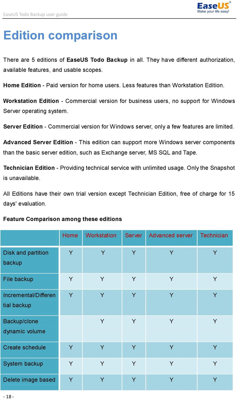 Server Edition - Commercial version for Windows server, only a few features are limited.