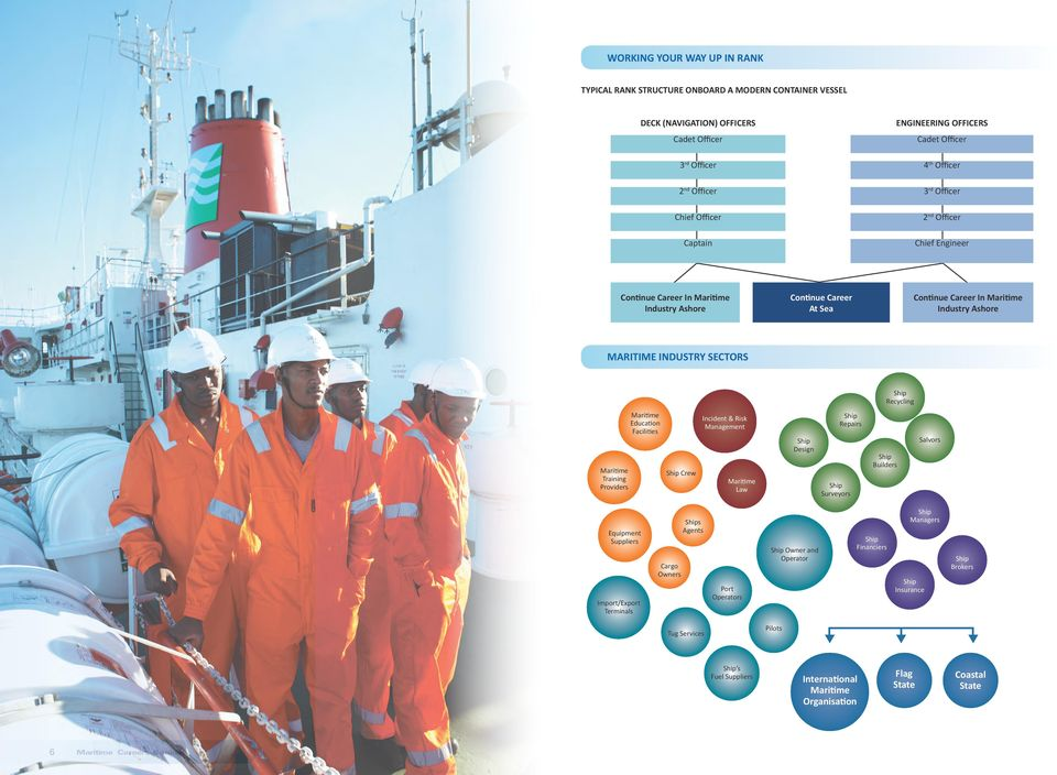 Recycling Maritime Training Providers Maritime Education Facilities Crew Incident & Risk Management Maritime Law Design Repairs Surveyors Builders Salvors Equipment Suppliers Import/Export Terminals