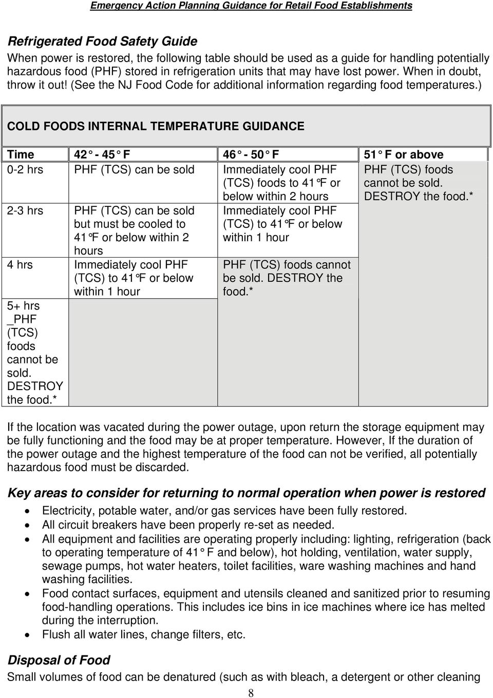 ) COLD FOODS INTERNAL TEMPERATURE GUIDANCE Time 42-45 F 46-50 F 51 F or above 0-2 hrs PHF (TCS) can be sold Immediately cool PHF (TCS) foods to 41 F or below within 2 hours 2-3 hrs PHF (TCS) can be
