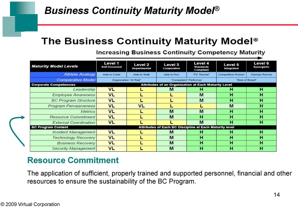 business continuity and sustainability Business continuity and sustainability for the entrepreneur i'm back again after skipping last week's post due to too many movements and hardly time to sit down and write something serious – my sincere apologies.