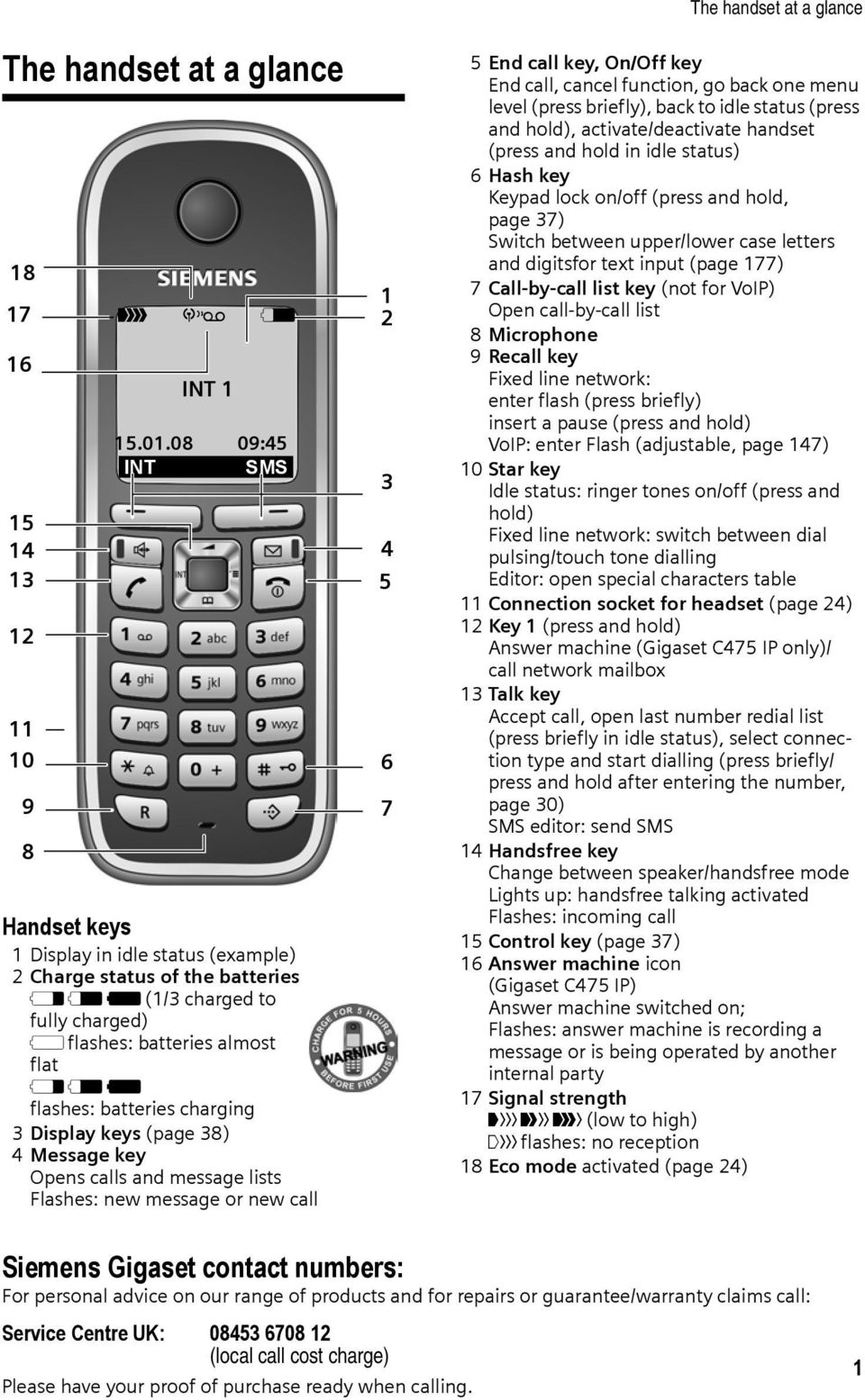charging 3 Display keys (page 38) 4 Message key Opens calls and message lists Flashes: new message or new call 1 2 3 4 5 6 7 The handset at a glance 5 End call key, On/Off key End call, cancel