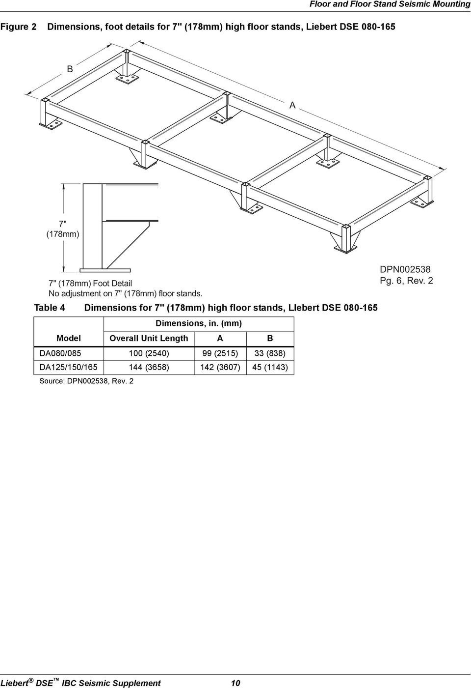 "Table 4 Dimensions for 7"" (178mm) high floor stands, LIebert DSE 080-165 Dimensions, in."