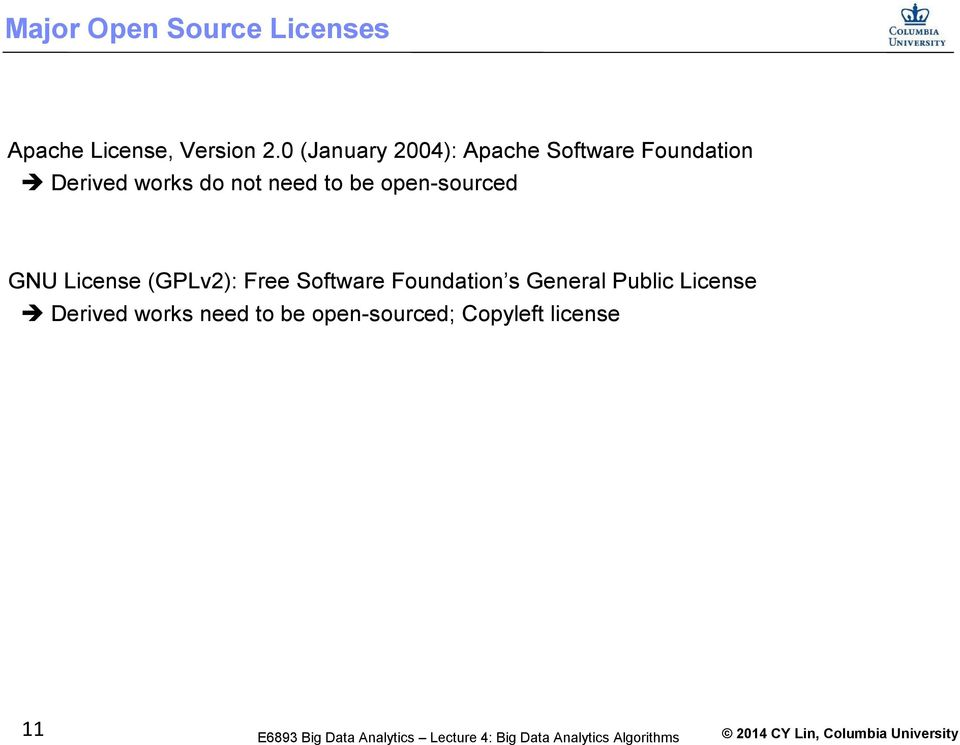need to be open-sourced GNU License (GPLv2): Free Software