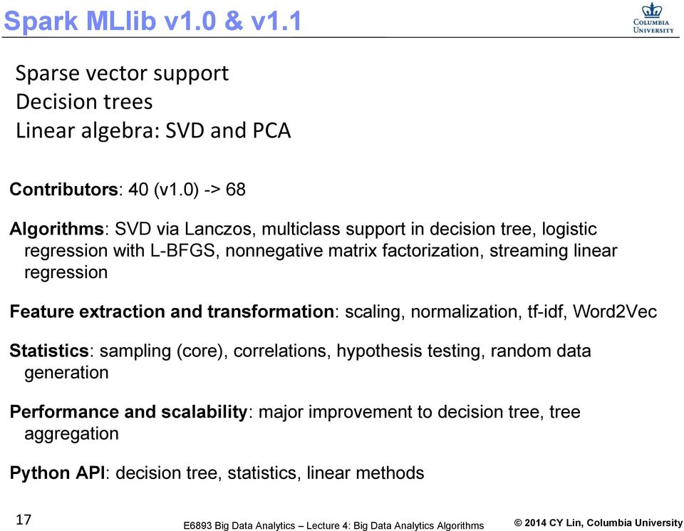 streaming linear regression Feature extraction and transformation: scaling, normalization, tf-idf, Word2Vec Statistics: sampling (core),