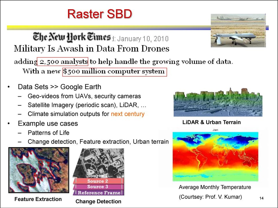 cases Patterns of Life Change detection, Feature extraction, Urban terrain LiDAR & Urban
