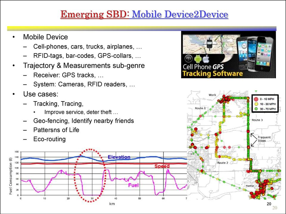 Receiver: GPS tracks, System: Cameras, RFID readers, Use cases: Tracking, Tracing,