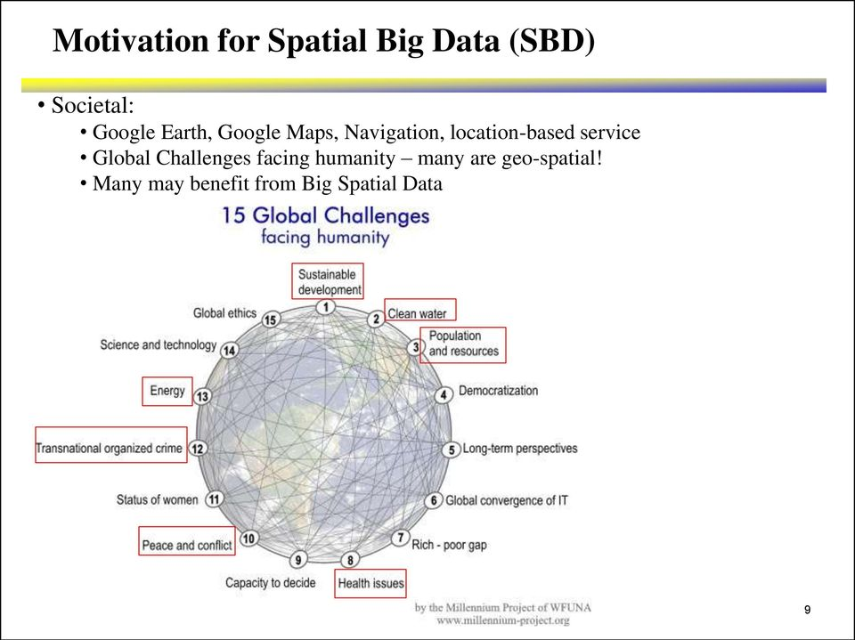location-based service Global Challenges facing
