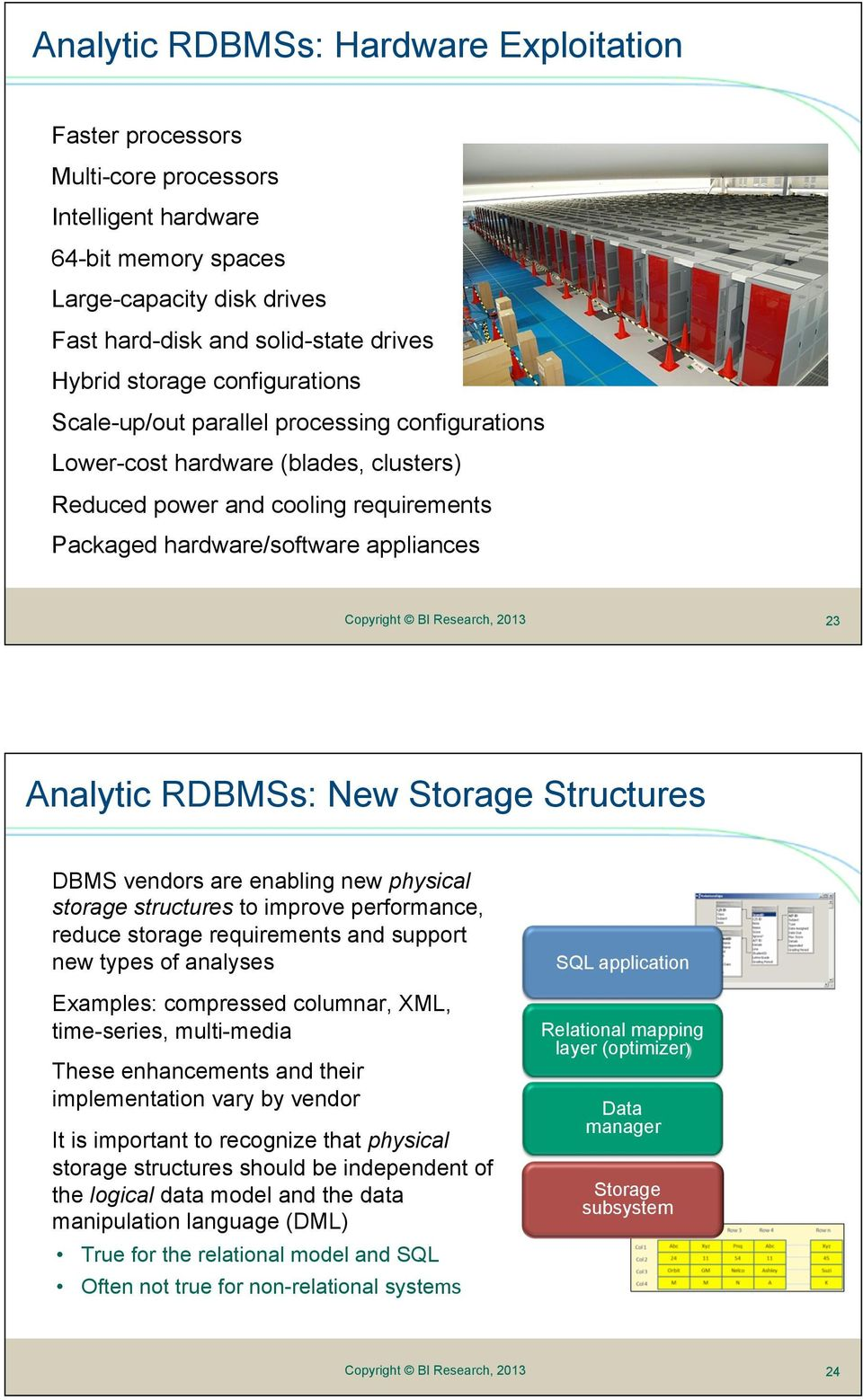 RDBMSs: New Storage Structures DBMS vendors are enabling new physical storage structures to improve performance, reduce storage requirements and support new types of analyses Examples: compressed