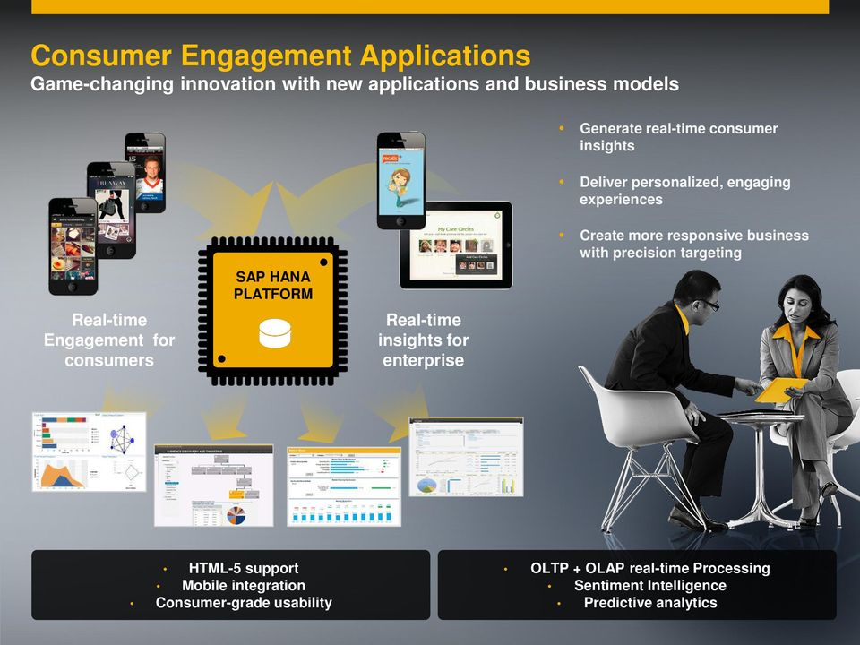 insights for enterprise Create more responsive business with precision targeting HTML-5 support Mobile integration
