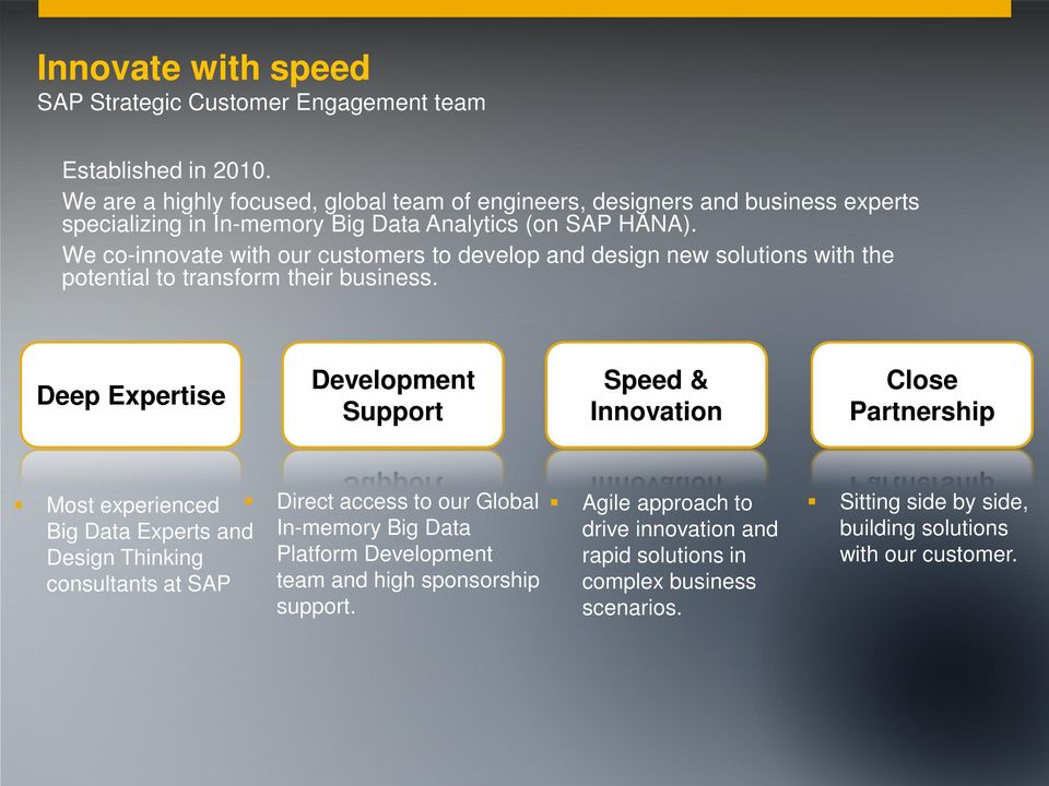 We co-innovate with our customers to develop and design new solutions with the potential to transform their business.