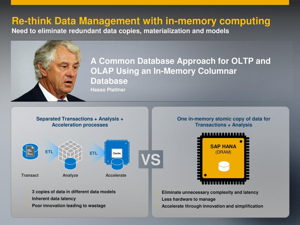 + Analysis ETL ETL Cache VS SAP HANA (DRAM) Transact Analyze Accelerate 3 copies of data in different data models Inherent data latency Poor innovation leading to