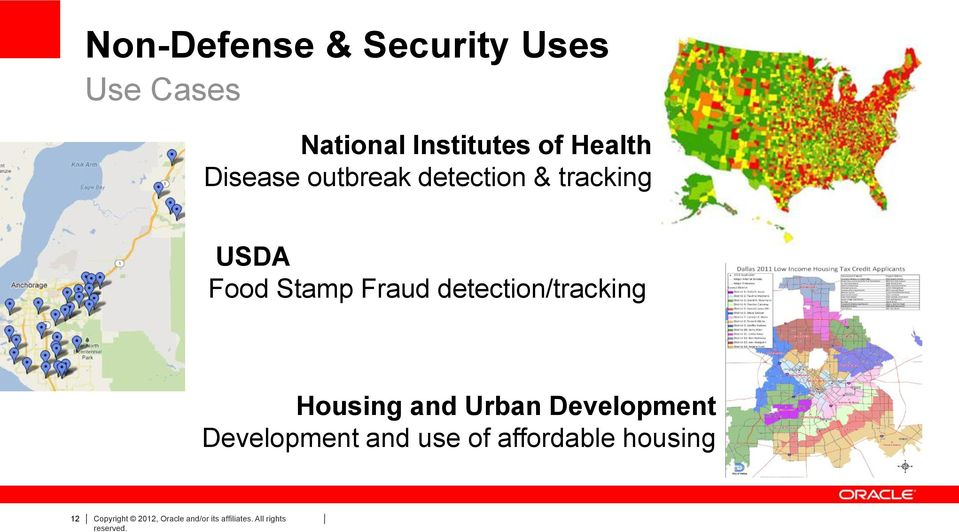 detection/tracking Housing and Urban Development Development and use