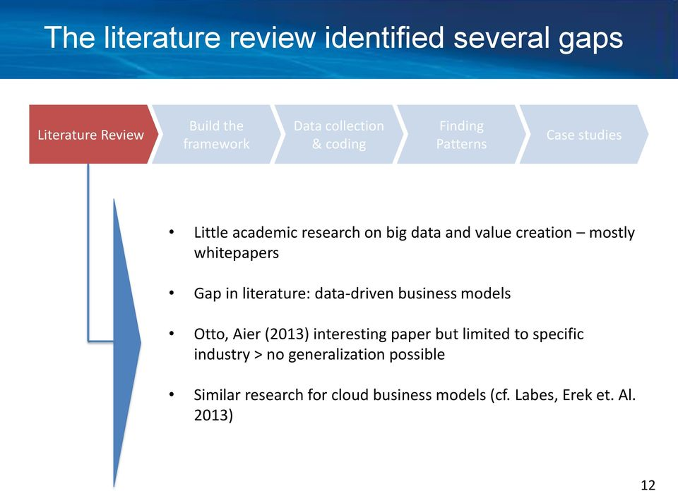 in literature: data-driven business models Otto, Aier (2013) interesting paper but limited to specific
