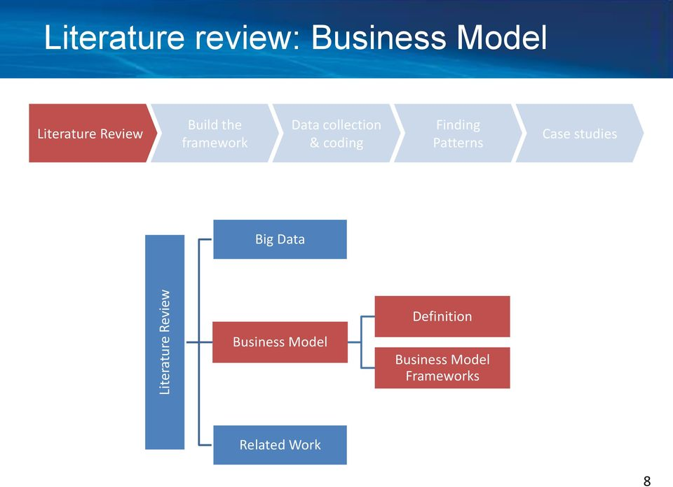 studies Definition Big Data Value Creation Business Model Related Work