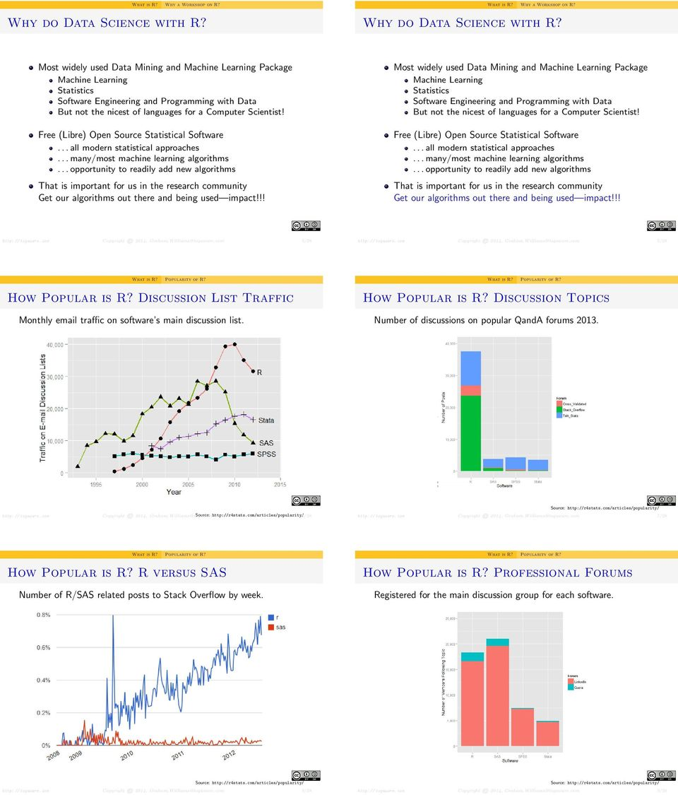 Free (Libre) Open Source Statistical Software... all modern statistical approaches... many/most machine learning algorithms.