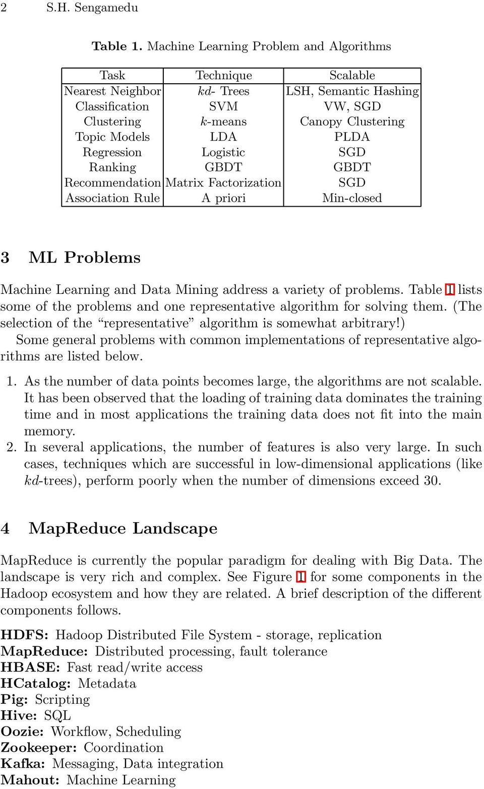Regression Logistic SGD Ranking GBDT GBDT Recommendation Matrix Factorization SGD Association Rule Apriori Min-closed 3 ML Problems Machine Learning and Data Mining address a variety of problems.
