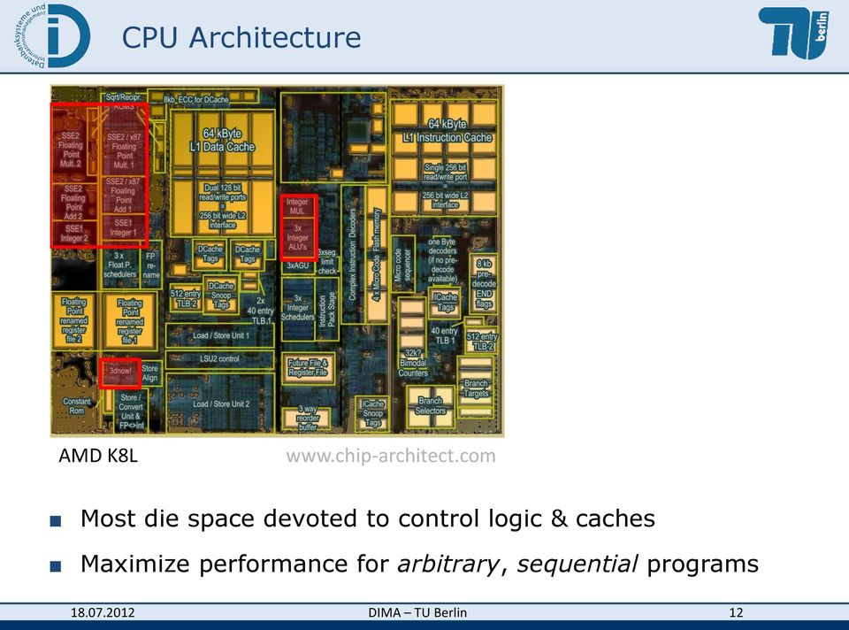 caches Maximize performance for arbitrary,