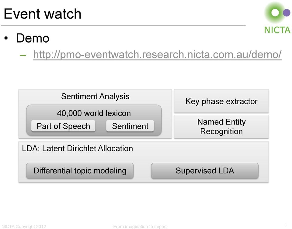 Sentiment Key phase extractor Named Entity Recognition LDA: