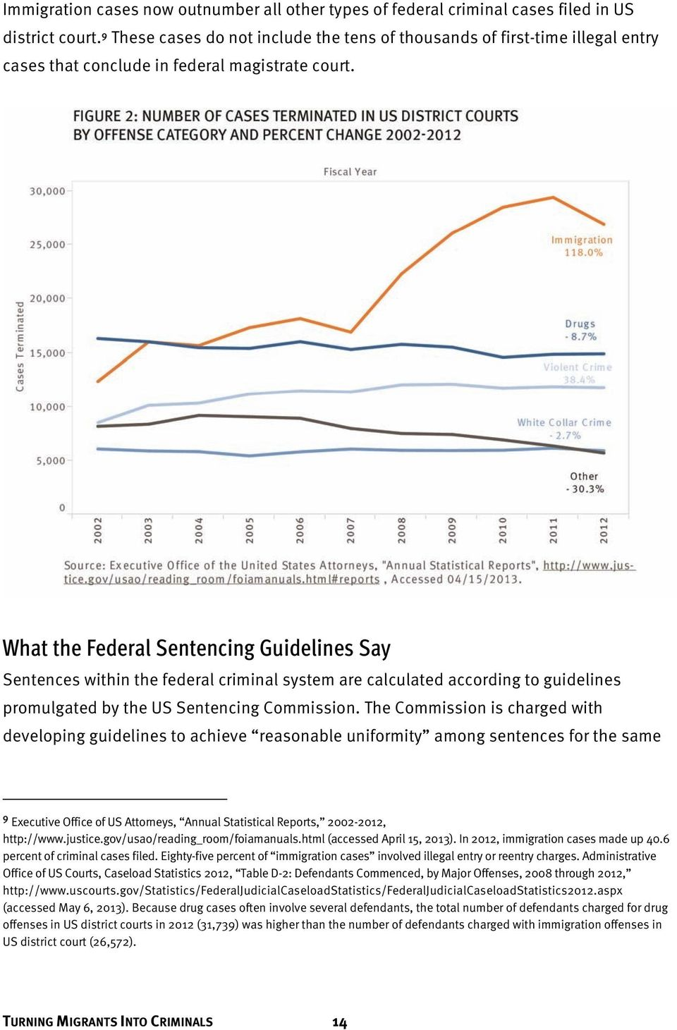 What the Federal Sentencing Guidelines Say Sentences within the federal criminal system are calculated according to guidelines promulgated by the US Sentencing Commission.