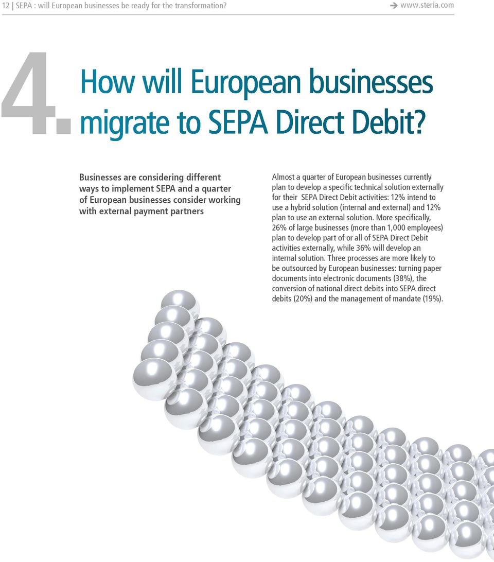 to develop a specific technical solution externally for their SEPA Direct Debit activities: 12% intend to use a hybrid solution (internal and external) and 12% plan to use an external solution.