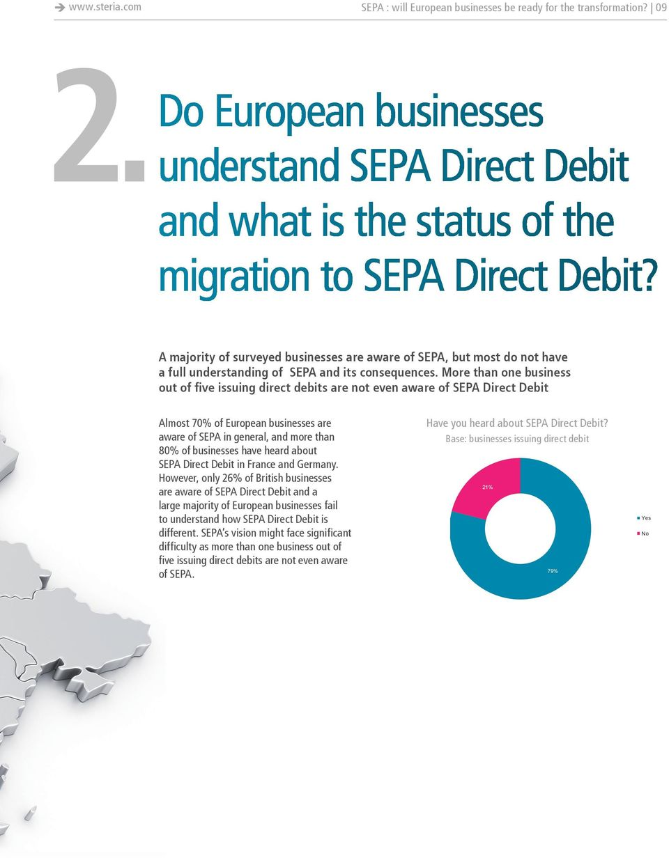 A majority of surveyed businesses are aware of SEPA, but most do not have a full understanding of SEPA and its consequences.