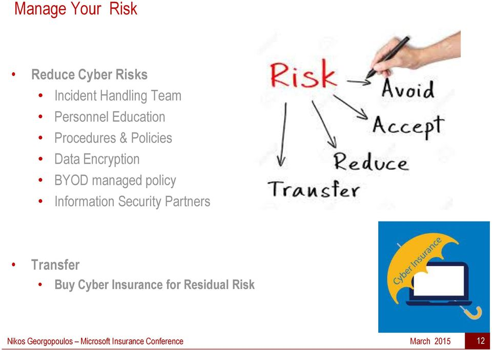 Information Security Partners Transfer Buy Cyber Insurance for
