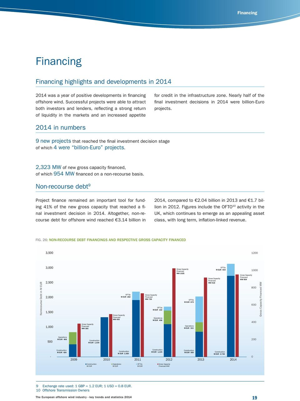 Nearly half of the final investment decisions in 2014 were billion-euro projects. 2014 in numbers 9 new projects that reached the final investment decision stage of which 4 were billion-euro projects.