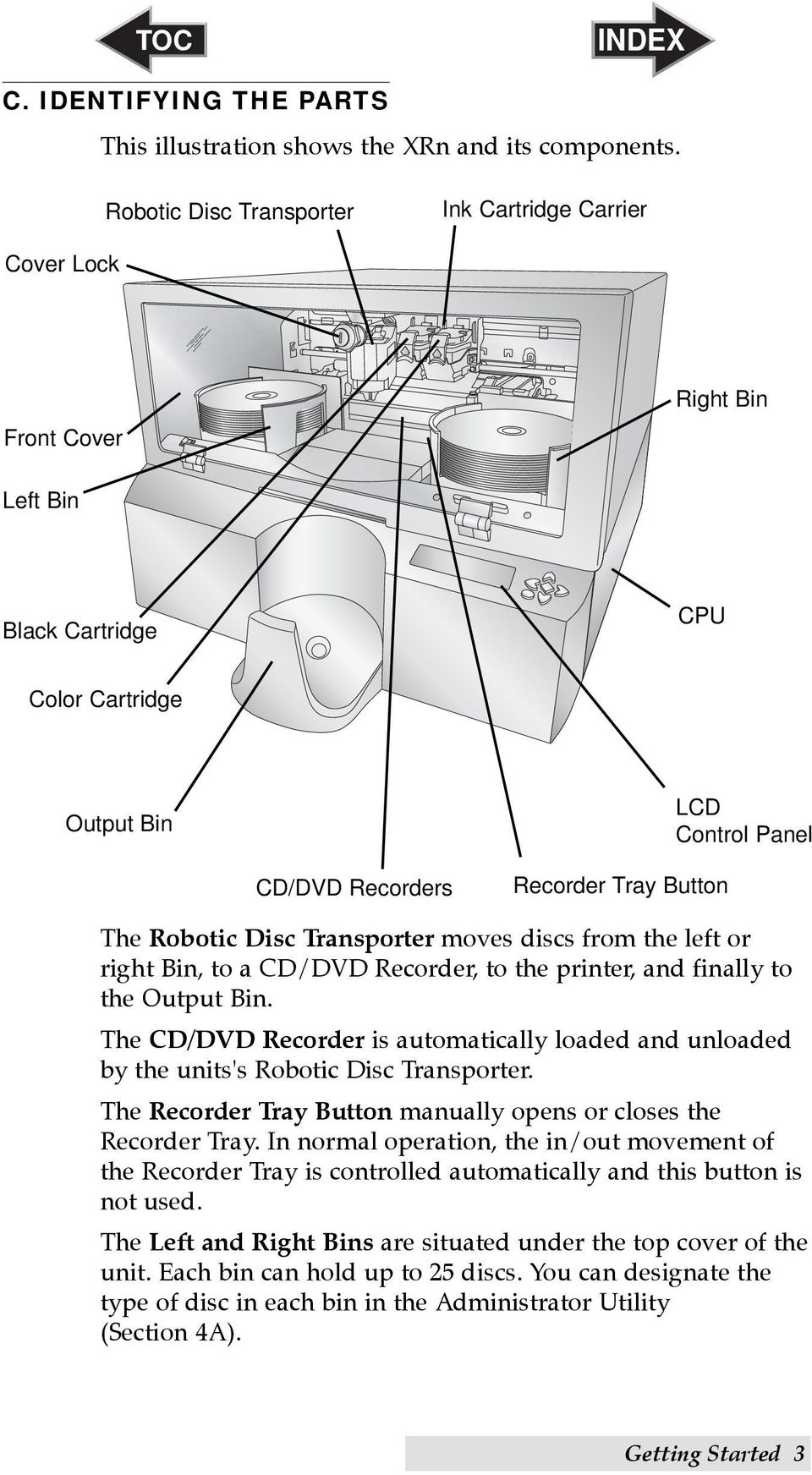 Robotic Disc Transporter moves discs from the left or right Bin, to a CD/DVD Recorder, to the printer, and finally to the Output Bin.