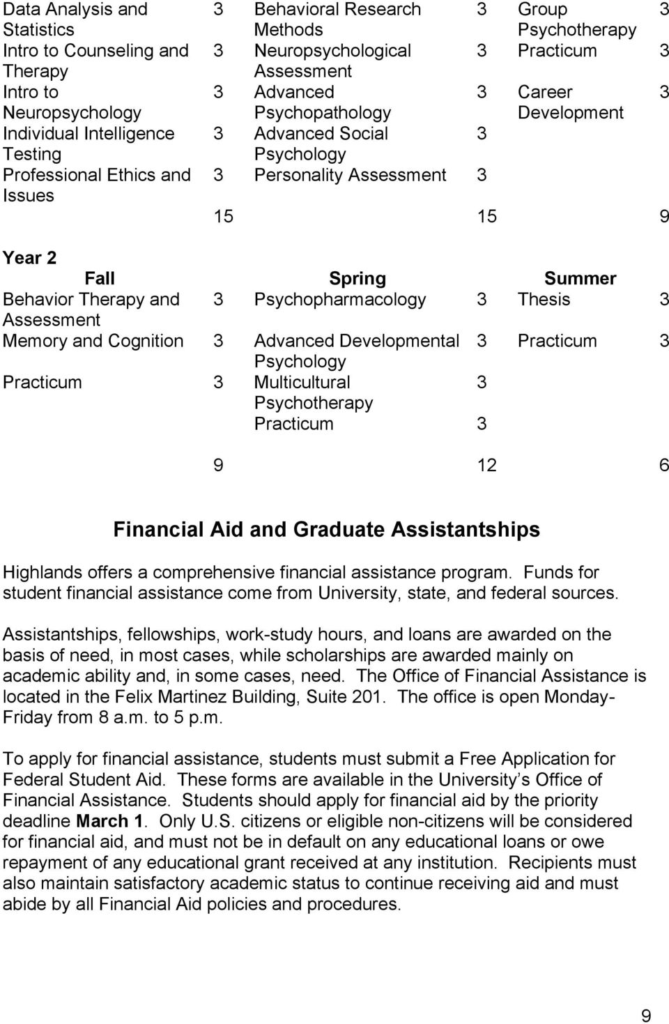 Summer Behavior Therapy and 3 Psychopharmacology 3 Thesis 3 Assessment Memory and Cognition 3 Advanced Developmental 3 Practicum 3 Psychology Practicum 3 Multicultural 3 Psychotherapy Practicum 3 9