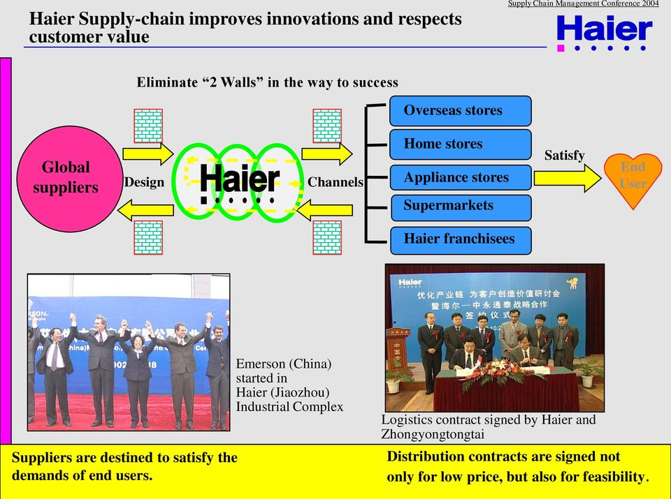 haier performance management a Effective oec management control at china haier group so how did they achieve haier's oec management-control system and innovation, and speed to market commit top management and leadership to creating a new way of management and a performance culture involve management and.
