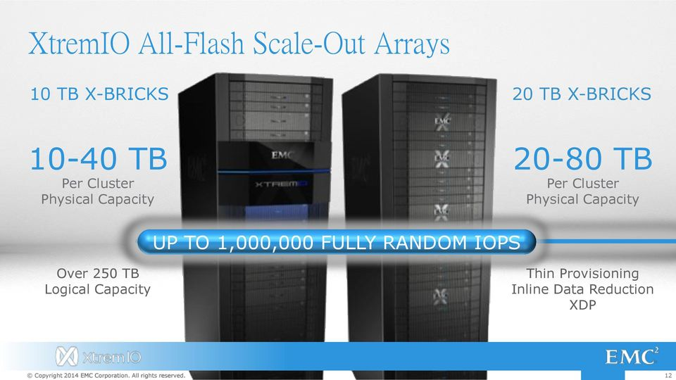 Cluster Physical Capacity UP TO 1,000,000 FULLY RANDOM IOPS