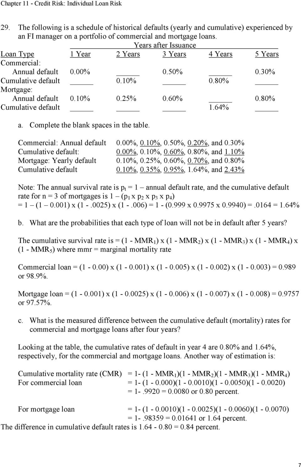 80% Cumulative default 1.64% a. Complete the blank spaces in the table. Commercial: Annual default 0.00%, 0.10%, 0.50%, 0.20%, and 0.30% Cumulative default: 0.00%, 0.10%, 0.60%, 0.80%, and 1.