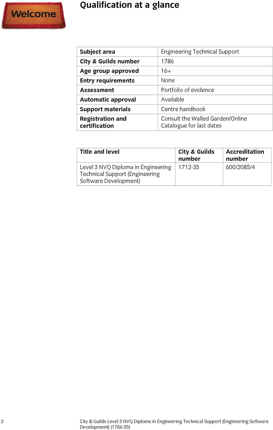 Classification & Qualifications