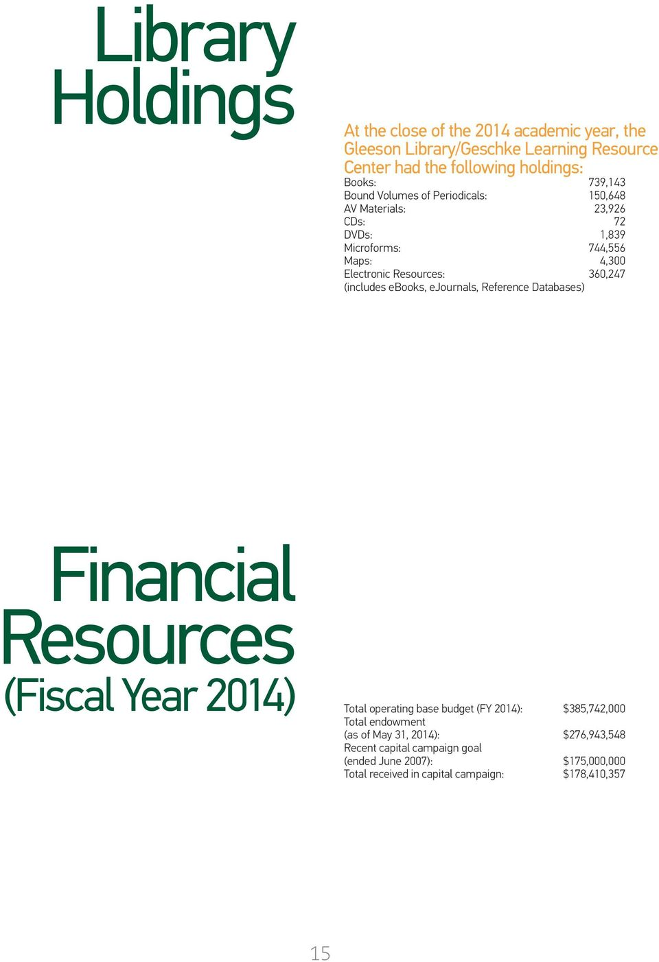 (includes ebooks, ejournals, Reference Databases) Financial Resources (Fiscal Year 2014) Total operating base budget (FY 2014): $385,742,000 Total