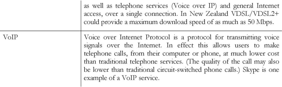 VoIP Voice over Internet Protocol is a protocol for transmitting voice signals over the Internet.