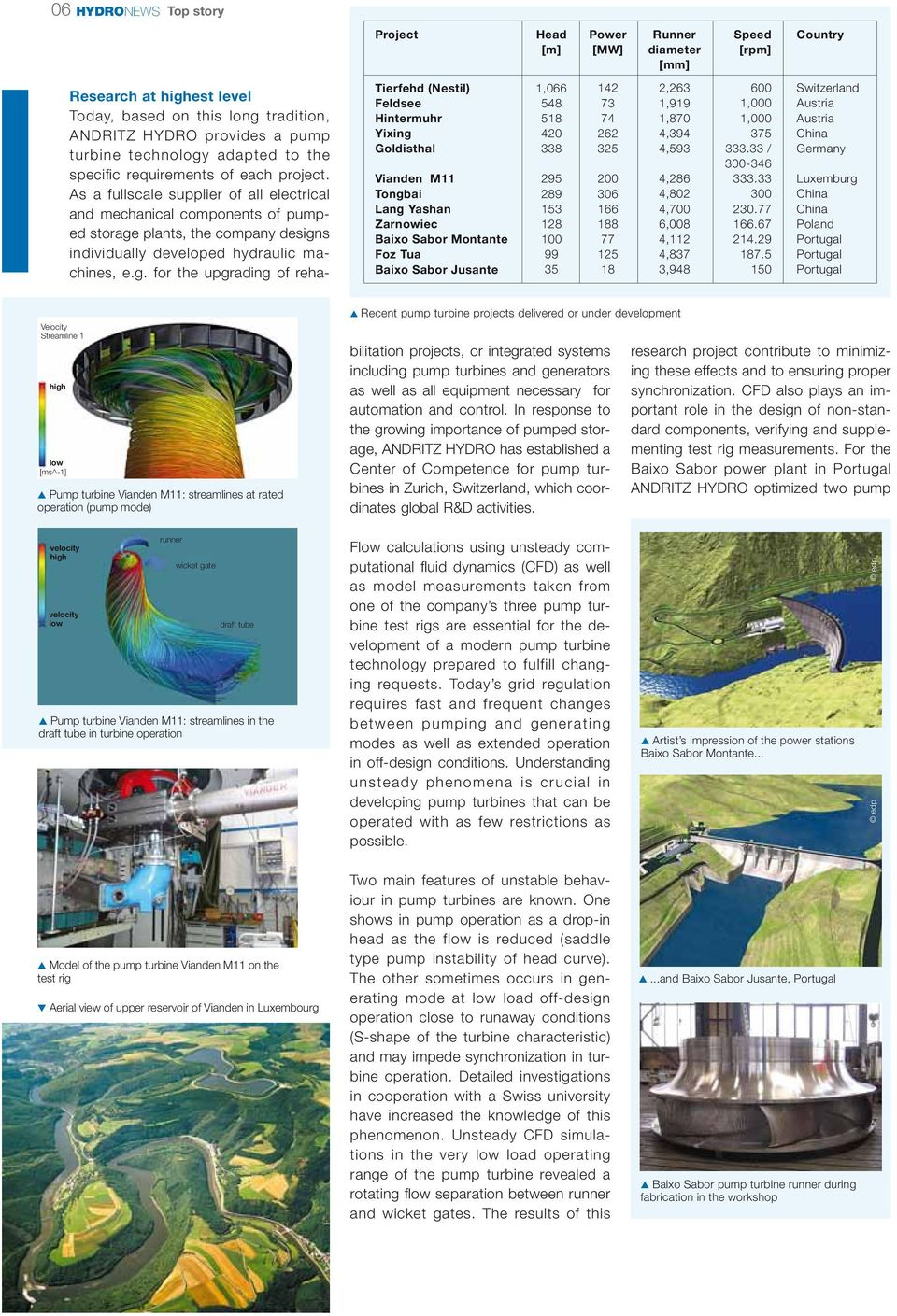 As a fullscale supplier of all electrical and mechanical components of pumped storage
