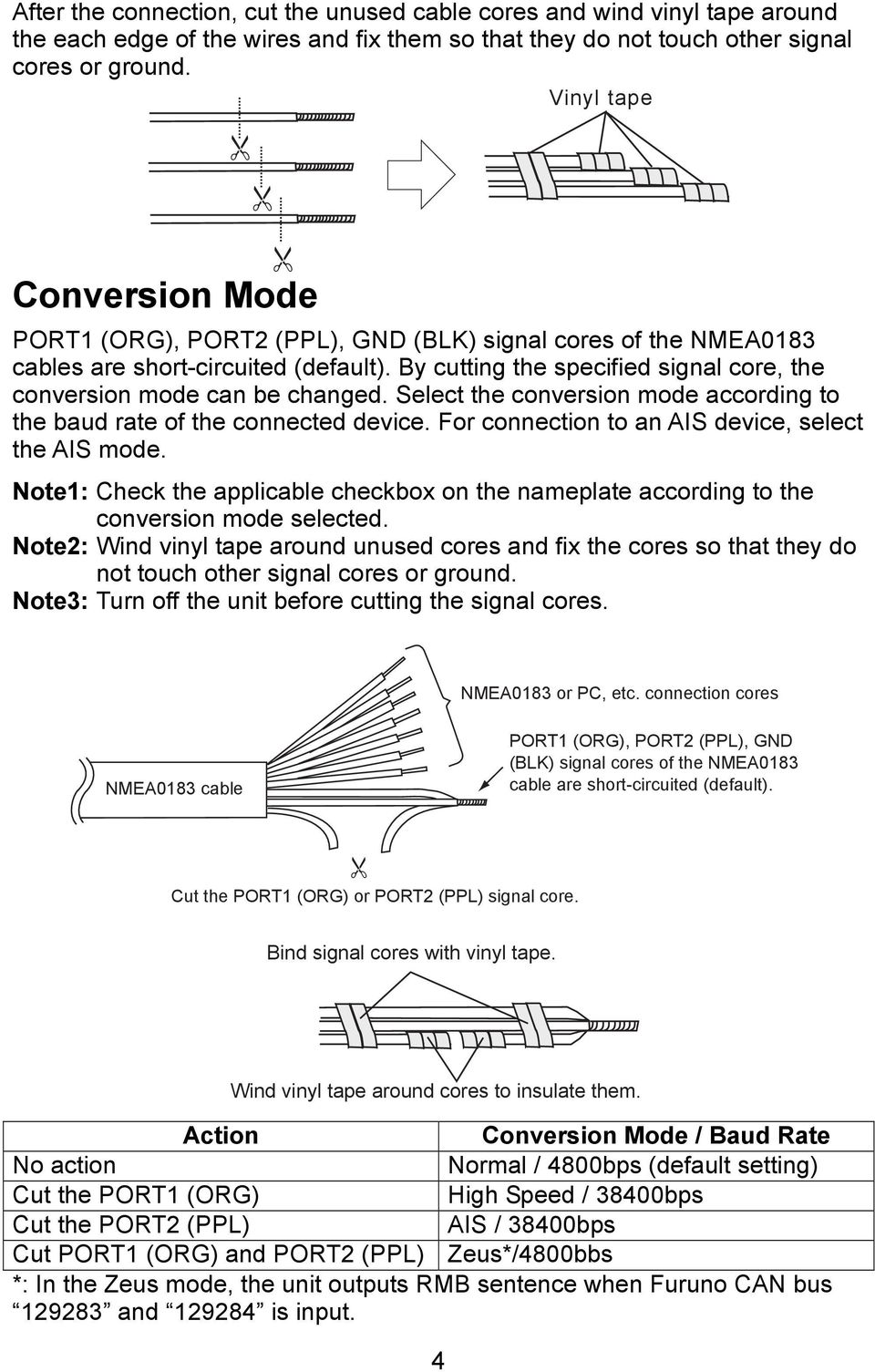 By cutting the specified signal core, the conversion mode can be changed. Select the conversion mode according to the baud rate of the connected device.