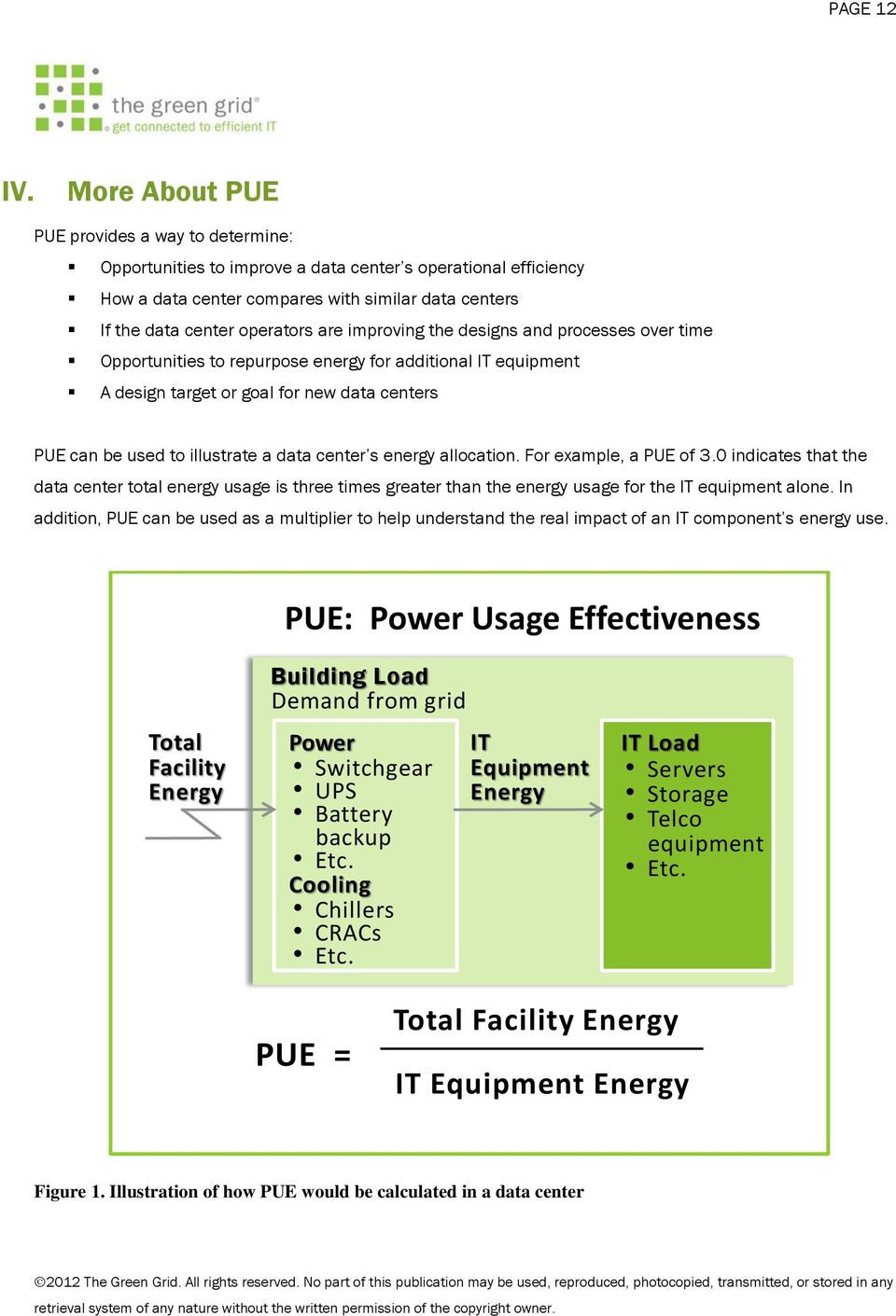 improving the designs and processes over time Opportunities to repurpose energy for additional IT equipment A design target or goal for new data centers PUE can be used to illustrate a data center s