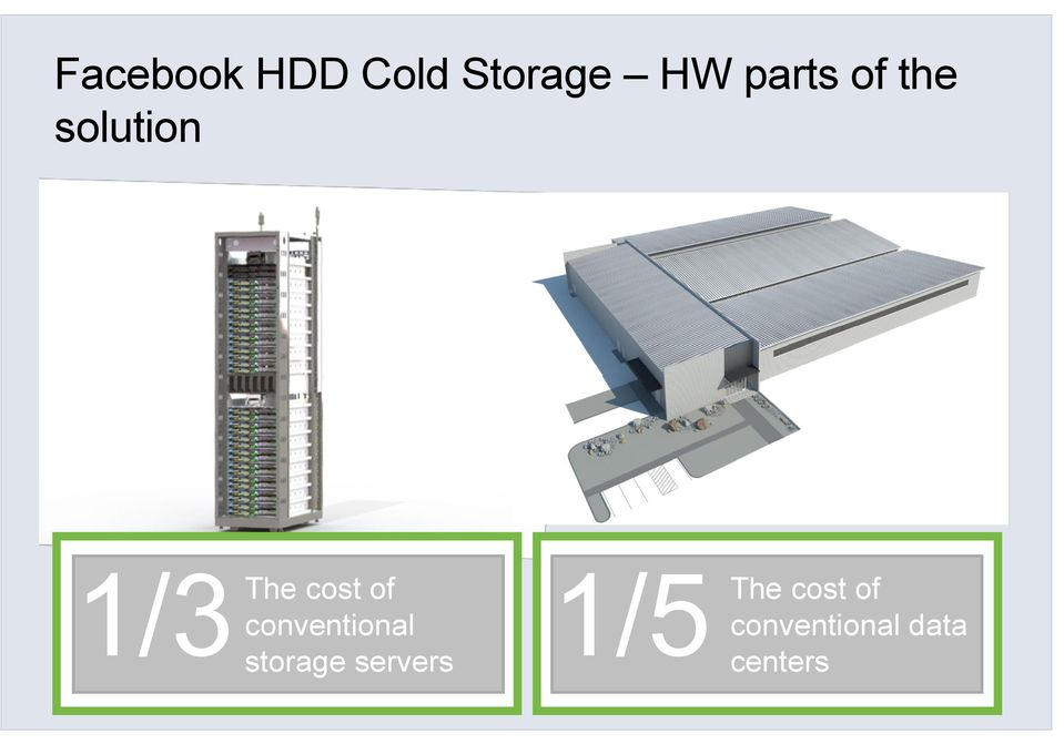 conventional storage servers 1/5