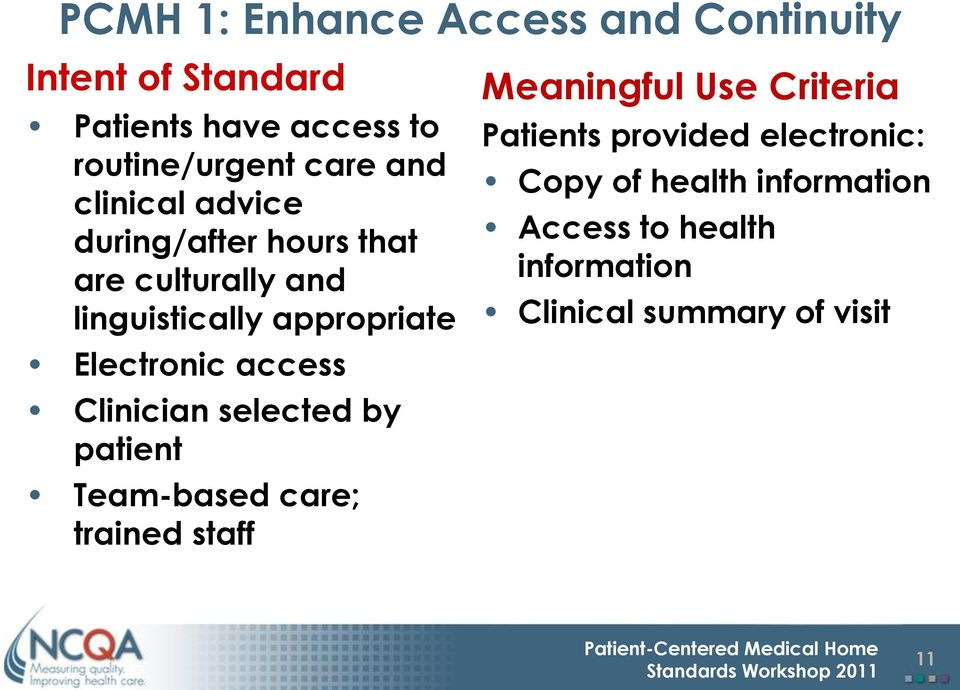 access Clinician selected by patient Team-based care; trained staff Meaningful Use Criteria Patients