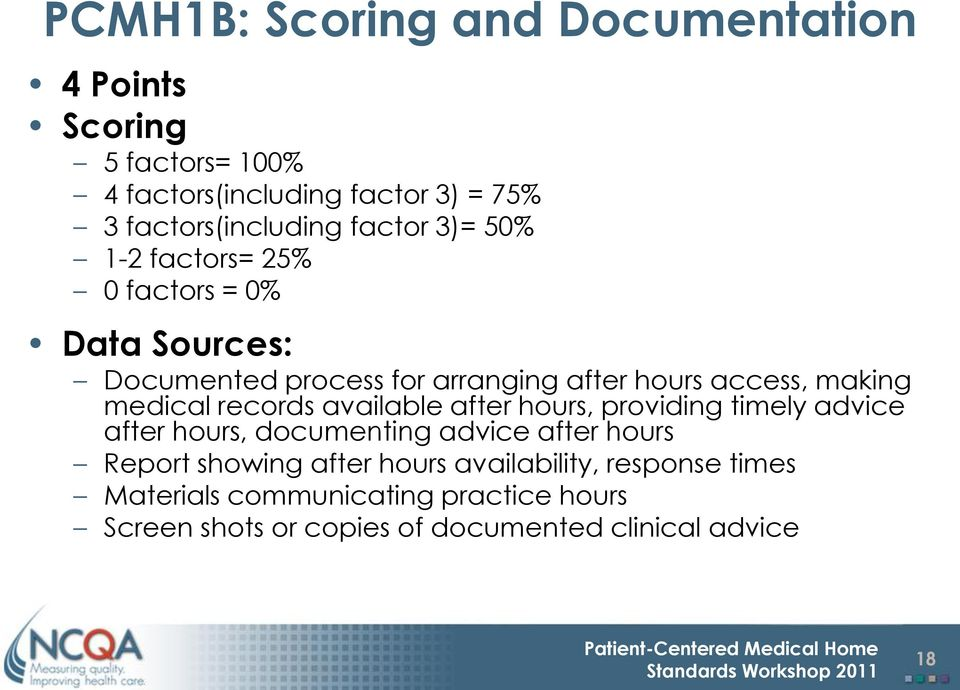 medical records available after hours, providing timely advice after hours, documenting advice after hours Report showing