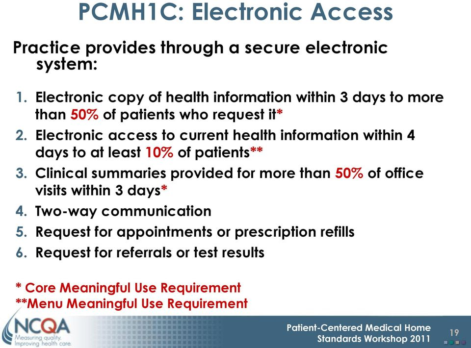 Electronic access to current health information within 4 days to at least 10% of patients** 3.