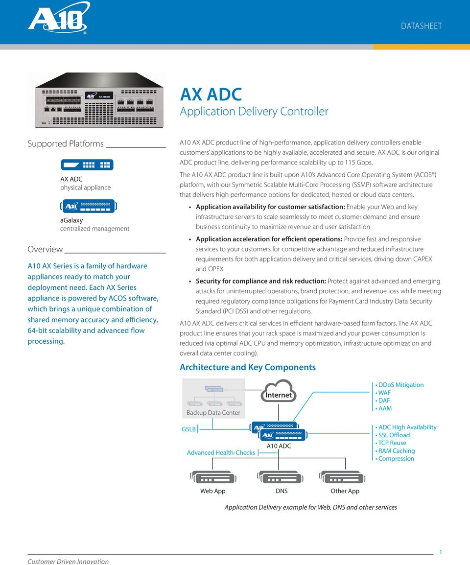 A10 AX product line of high-performance, application delivery controllers enable customers applications to be highly available, accelerated and secure.