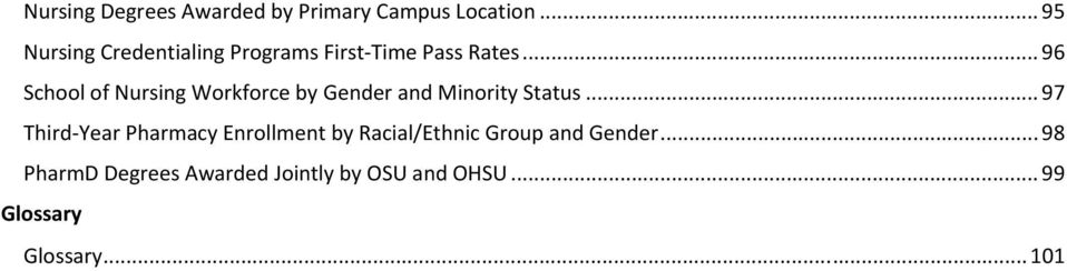 .. 96 School of Nursing Workforce by Gender and Minority Status.