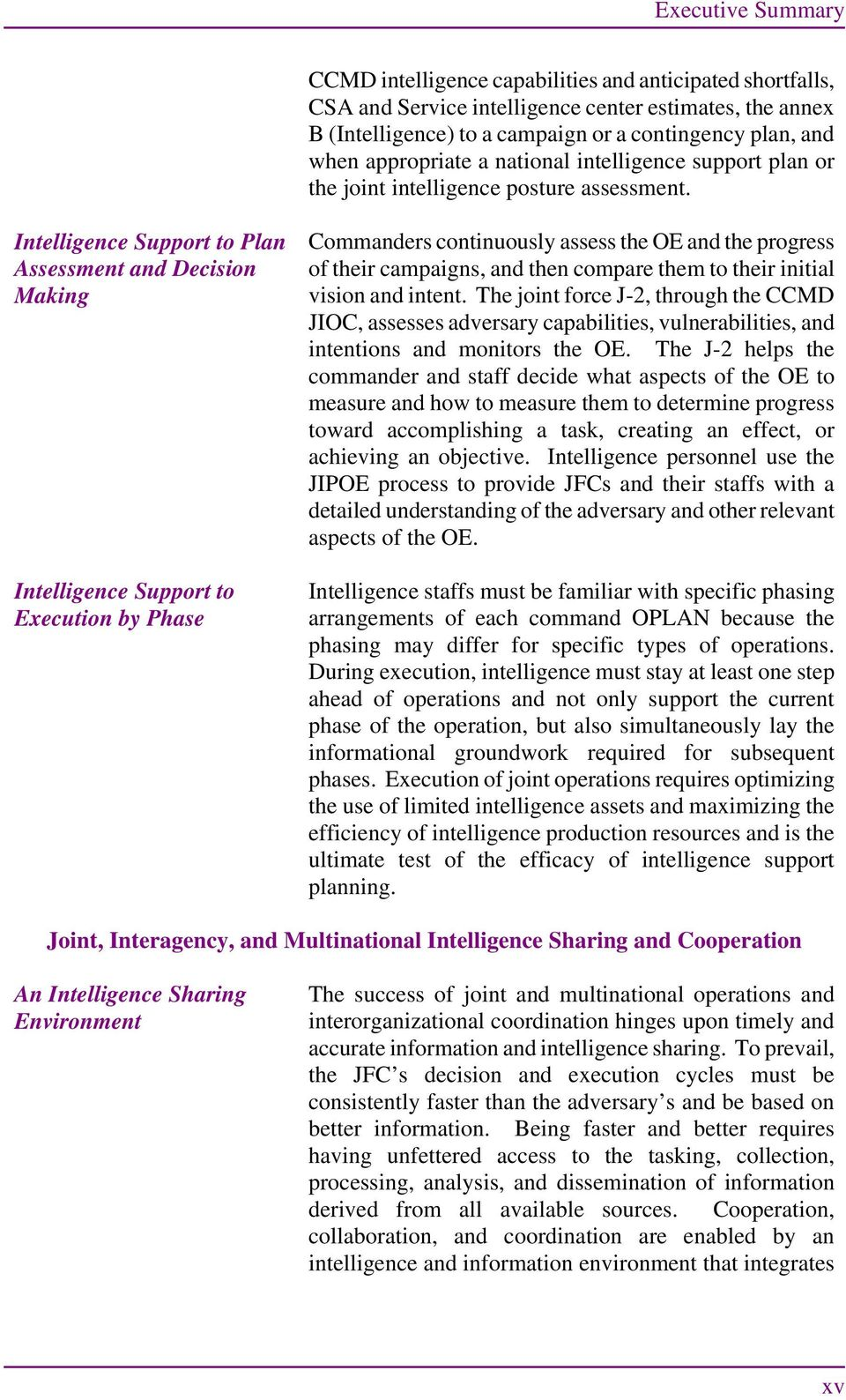 Intelligence Support to Plan Assessment and Decision Making Intelligence Support to Execution by Phase Commanders continuously assess the OE and the progress of their campaigns, and then compare them