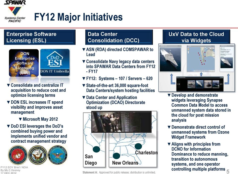 COMSPAWAR to Lead Consolidate Navy legacy data centers into SPAWAR Data Centers from FY12 -FY17 FY12: Systems 107 / Servers 620 State-of-the-art 36,000 square-foot Data Centers/system hosting