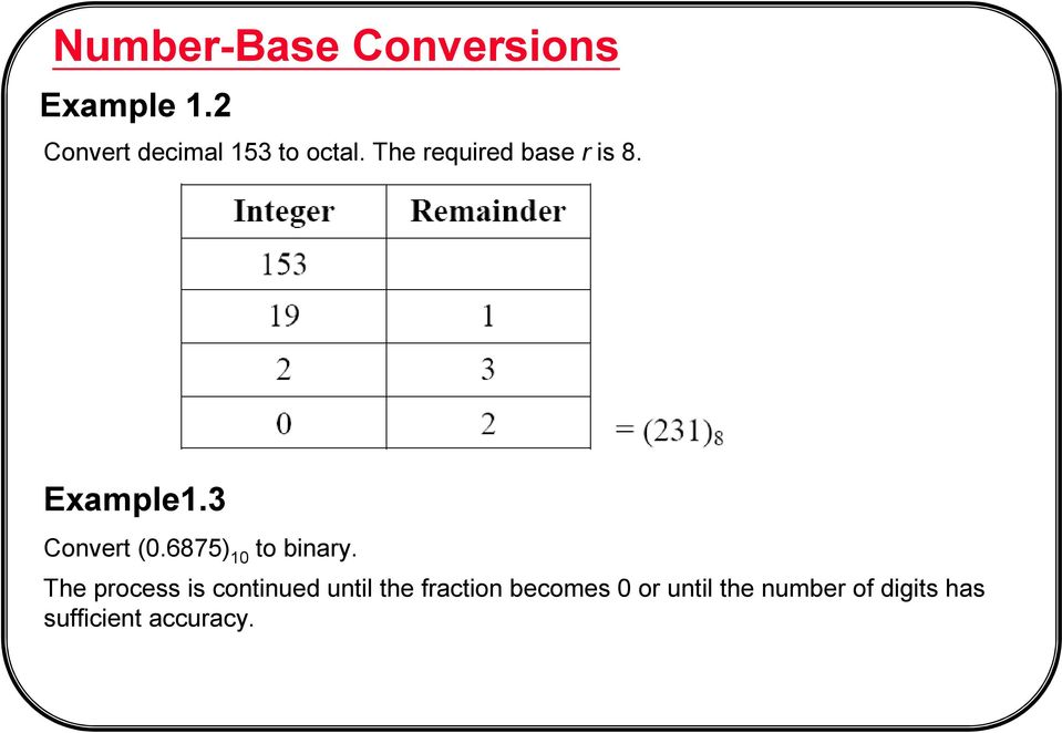 Example1.3 Convert (0.6875) 10 to binary.