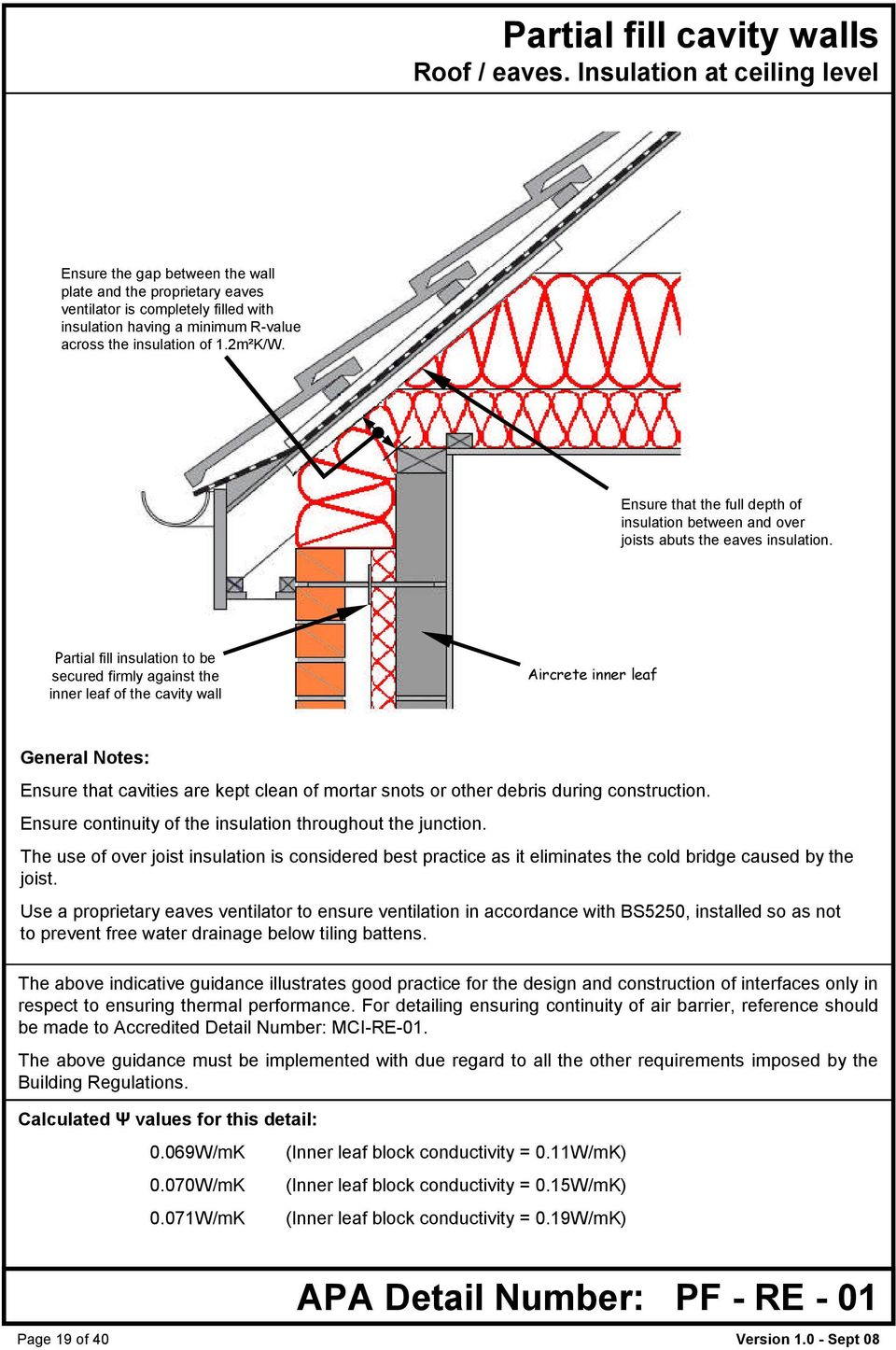 Ensure that the full depth of insulation between and over joists abuts the eaves insulation.
